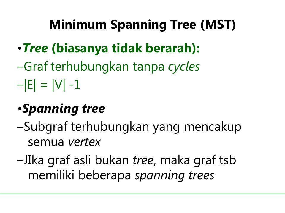 Minimum Spanning Tree (MST) Tree (biasanya tidak berarah): –Graf terhubungkan tanpa cycles –|E| = |V| -1 Spanning tree –Subgraf terhubungkan yang menc