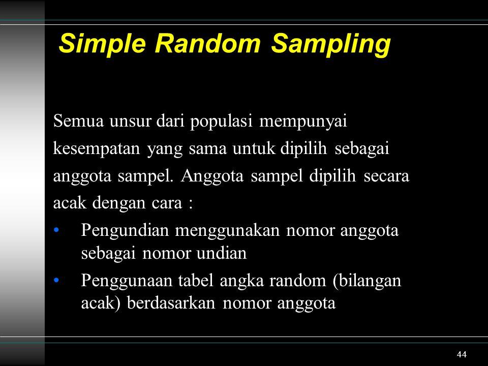 45 Syarat Penggunaan Metode Simple Random Sampling Sifat populasi adalah homogen Keadaan anggota populasi tidak terlalu tersebar secara geografis Harus ada kerangka sampling (sampling frame) yang jelas Kebaikan : Prosedur penggunaannya sederhana Kelemahan : Persyaratan penggunaan metode ini sulit dipenuhi