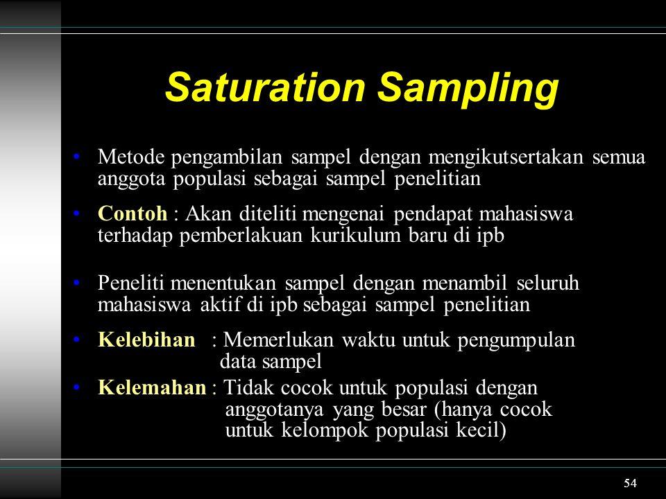 55 Snowball Sampling Metode pengambilan sampel dengan secara berantai (multi level).