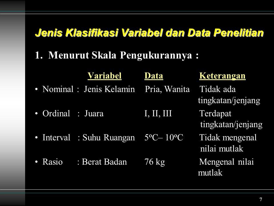 7 Jenis Klasifikasi Variabel dan Data Penelitian 1. Menurut Skala Pengukurannya : Variabel Data Keterangan Nominal : Jenis Kelamin Pria, Wanita Tidak