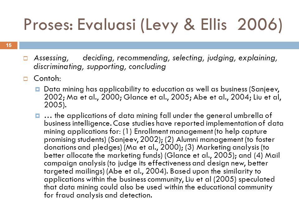Proses: Evaluasi (Levy & Ellis 2006) 15  Assessing, deciding, recommending, selecting, judging, explaining, discriminating, supporting, concluding  Contoh:  Data mining has applicability to education as well as business (Sanjeev, 2002; Ma et al., 2000; Glance et al., 2005; Abe et al., 2004; Liu et al, 2005).