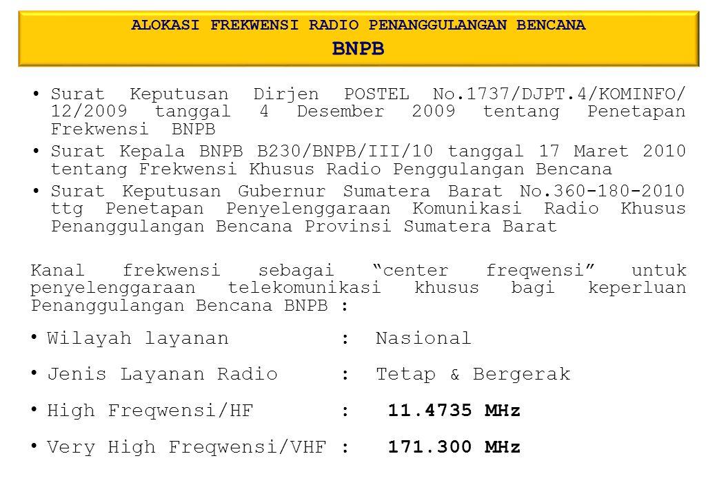 ALOKASI FREKWENSI RADIO PENANGGULANGAN BENCANA BNPB Surat Keputusan Dirjen POSTEL No.1737/DJPT.4/KOMINFO/ 12/2009 tanggal 4 Desember 2009 tentang Penetapan Frekwensi BNPB Surat Kepala BNPB B230/BNPB/III/10 tanggal 17 Maret 2010 tentang Frekwensi Khusus Radio Penggulangan Bencana Surat Keputusan Gubernur Sumatera Barat No.360-180-2010 ttg Penetapan Penyelenggaraan Komunikasi Radio Khusus Penanggulangan Bencana Provinsi Sumatera Barat Kanal frekwensi sebagai center freqwensi untuk penyelenggaraan telekomunikasi khusus bagi keperluan Penanggulangan Bencana BNPB : Wilayah layanan : Nasional Jenis Layanan Radio : Tetap & Bergerak High Freqwensi/HF : 11.4735 MHz Very High Freqwensi/VHF : 171.300 MHz