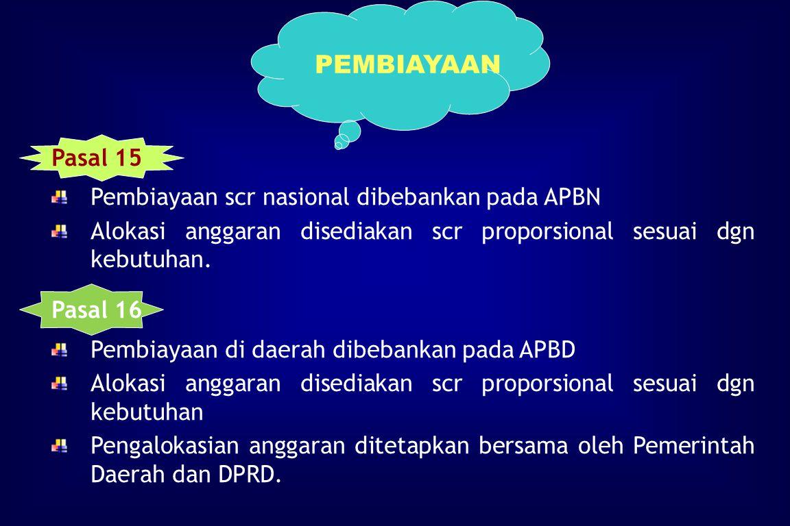 TANGGUNG JAWAB PEMERINTAH Pasal 13 (Pemerintah Provinsi) Perda Menetapkan kebijakan daerah; Memfasilitasi terlaksananya pedoman (NSPK); Memberikan pem
