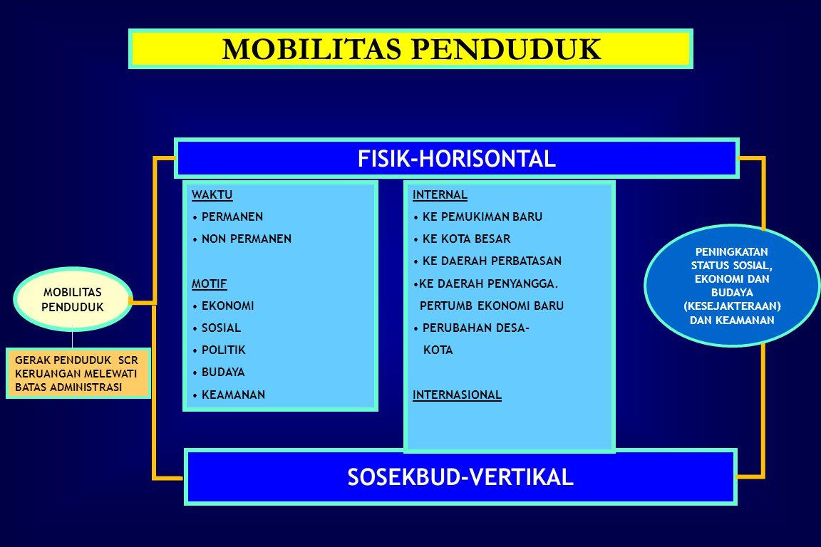 Pasal 32 PENURUNAN ANGKA KEMATIAN   Pemerintah dan Pemda melakukan pengumpulan data dan analisis tentang angka kematian sbg bagian dari PK dan PK. 