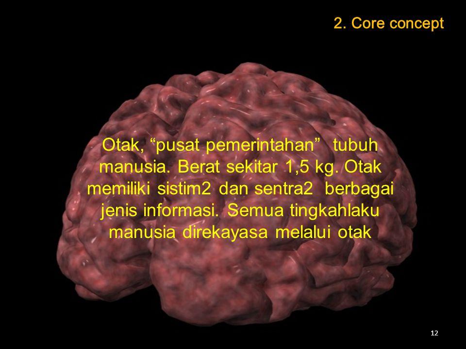 """Otak, """"pusat pemerintahan"""" tubuh manusia. Berat sekitar 1,5 kg. Otak memiliki sistim2 dan sentra2 berbagai jenis informasi. Semua tingkahlaku manusia"""