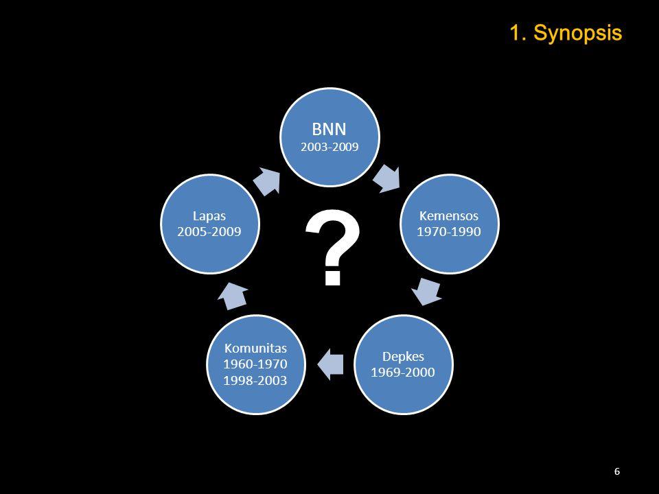 BNN 2003-2009 Kemensos 1970-1990 Depkes 1969-2000 Komunitas 1960-1970 1998-2003 Lapas 2005-2009 6 1. Synopsis ?