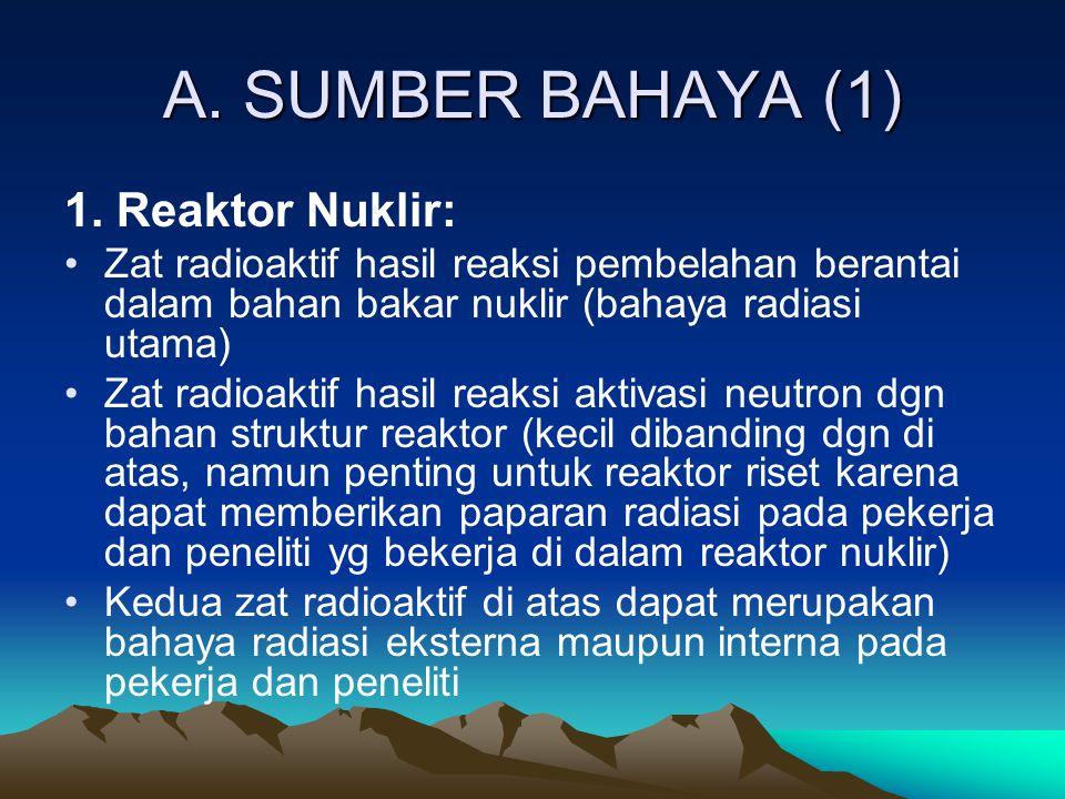 A. SUMBER BAHAYA (1) 1. Reaktor Nuklir: Zat radioaktif hasil reaksi pembelahan berantai dalam bahan bakar nuklir (bahaya radiasi utama) Zat radioaktif