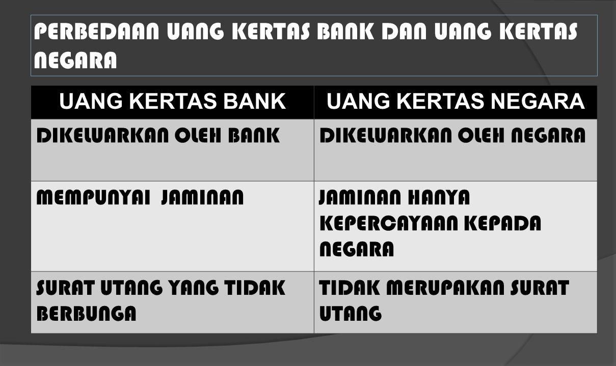"""UANG NEGARA dan UANG BANK JENIS UANGUANG NEGARAUANG BANK UANG LOGAM Bertuliskan """" INDONESIA """" Bertuliskan """" BANK INDONESIA """" UANG KERTAS Bertuliskan """""""