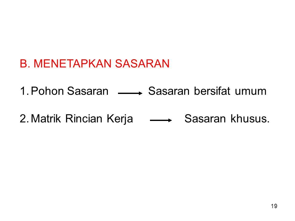 B. MENETAPKAN SASARAN 1.Pohon Sasaran Sasaran bersifat umum 2.Matrik Rincian Kerja Sasaran khusus. 19