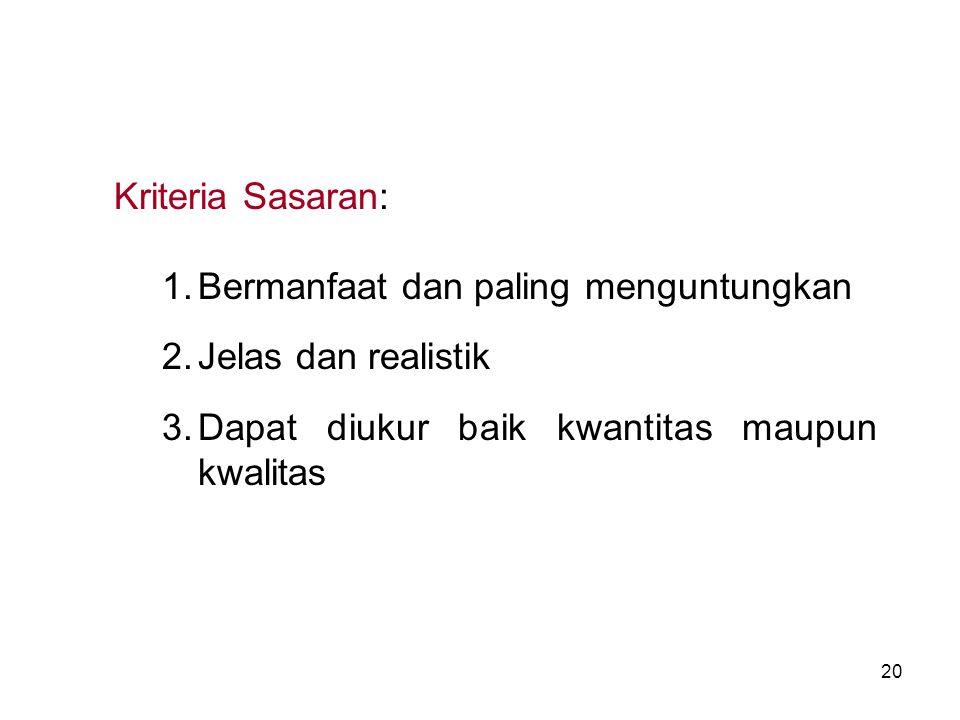 Kriteria Sasaran: 1.Bermanfaat dan paling menguntungkan 2.Jelas dan realistik 3.Dapat diukur baik kwantitas maupun kwalitas 20