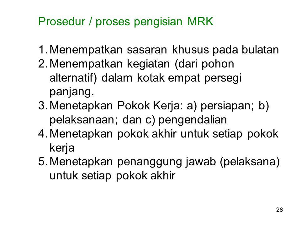 Prosedur / proses pengisian MRK 1.Menempatkan sasaran khusus pada bulatan 2.Menempatkan kegiatan (dari pohon alternatif) dalam kotak empat persegi pan