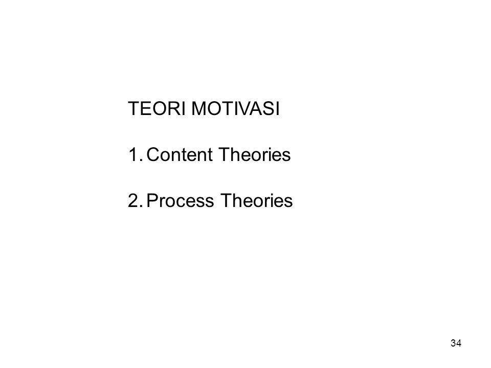 TEORI MOTIVASI 1.Content Theories 2.Process Theories 34