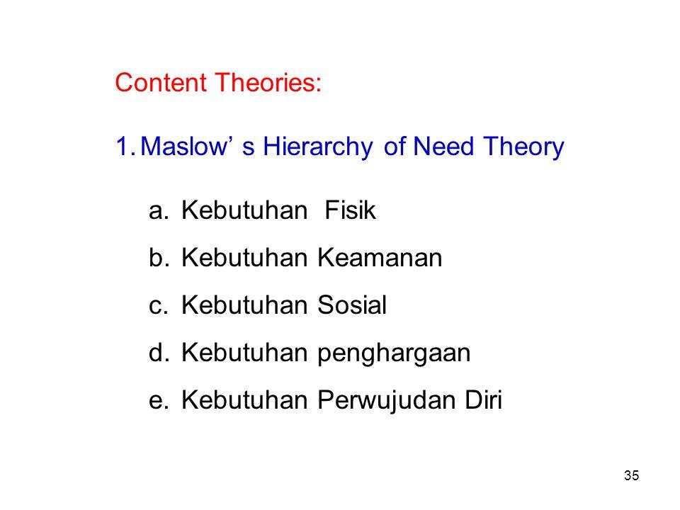 Content Theories: 1.Maslow' s Hierarchy of Need Theory a. Kebutuhan Fisik b. Kebutuhan Keamanan c. Kebutuhan Sosial d. Kebutuhan penghargaan e. Kebutu