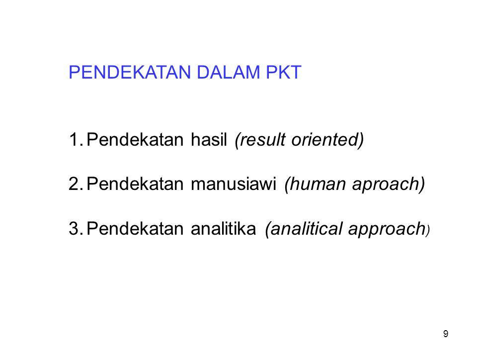 PENDEKATAN DALAM PKT 1.Pendekatan hasil (result oriented) 2.Pendekatan manusiawi (human aproach) 3.Pendekatan analitika (analitical approach ) 9