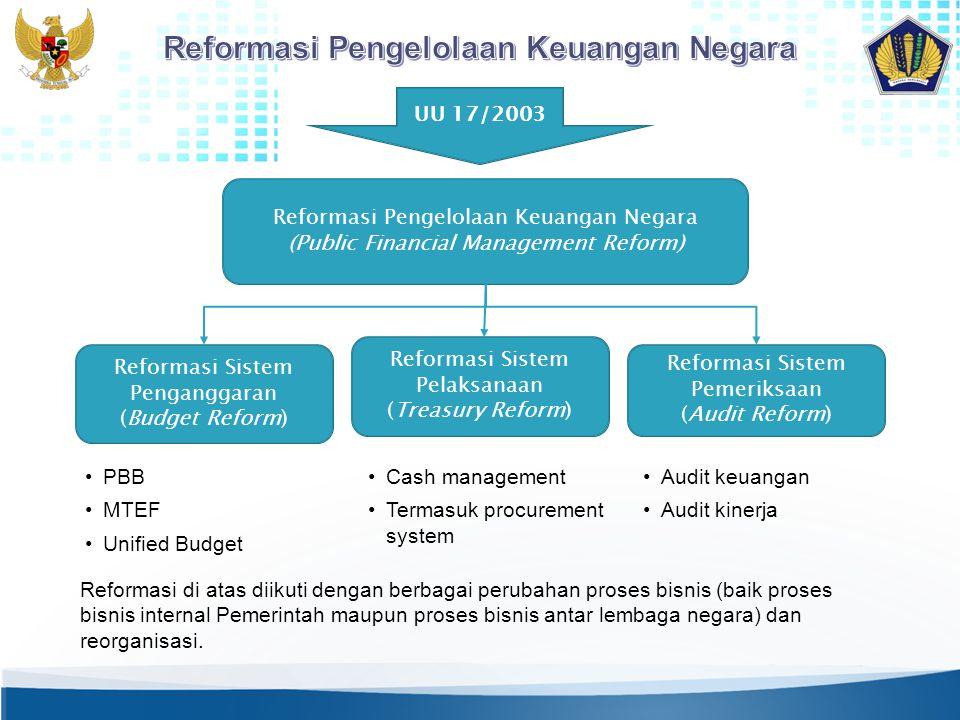2003200420052006200720082009201020112012201320142015 LandasanYang telah dilakukan dan kendalaRencana UU 17/2003: Landasan reformasi penganggaran di Indonesia Implementasi Awal : APBN 2005 merupakan imple mentasi awal penerapan budgeting reform dengan fokus pada pengintegrasian dokumen anggaran (unified budget) Restrukturisasi Program: Penguatan akuntabilitas dgn cara menge- linked kan program dan tugas fungssi KL Pengenalan Rolling Budget: Penyederhanaan prosedur & penguatan sistem alokasi anggaran melalui metode reviu baseline dan penilaian new initiative Penguatan Logic Model: Penajaman outcome & output Khusus reformasi dibidang penganggaran, banyak upaya tranformasi yang telah dilakukan dan kedepan akan semakin dilakukan penguatan untuk semakin meningkatkan efektivitas dan efisiensi anggaran.