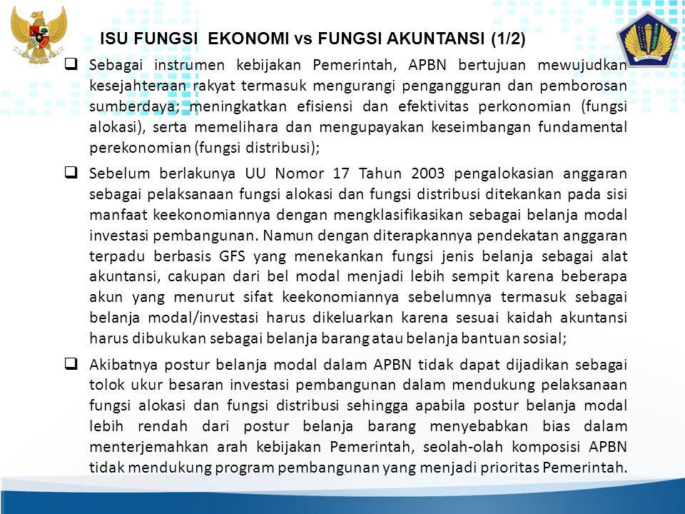  Sebagai instrumen kebijakan Pemerintah, APBN bertujuan mewujudkan kesejahteraan rakyat termasuk mengurangi pengangguran dan pemborosan sumberdaya; m