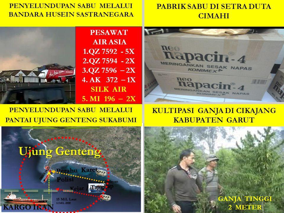 "KEJAHATAN NARKOTIKA MERUPAKAN "" TRANS NASIONAL CRIME"" OPIAT LUNDUP NARKOBA KE INDONESIA 80% MELALUI LAUT SABU INEX SABU SABU : 12,5 Ton/tahun Exstacy"