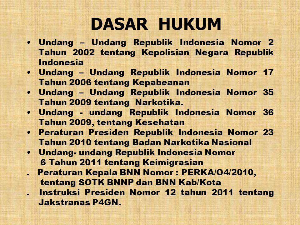 DASAR HUKUM Undang – Undang Republik Indonesia Nomor 2 Tahun 2002 tentang Kepolisian Negara Republik Indonesia Undang – Undang Republik Indonesia Nomor 17 Tahun 2006 tentang Kepabeanan Undang – Undang Republik Indonesia Nomor 35 Tahun 2009 tentang Narkotika.