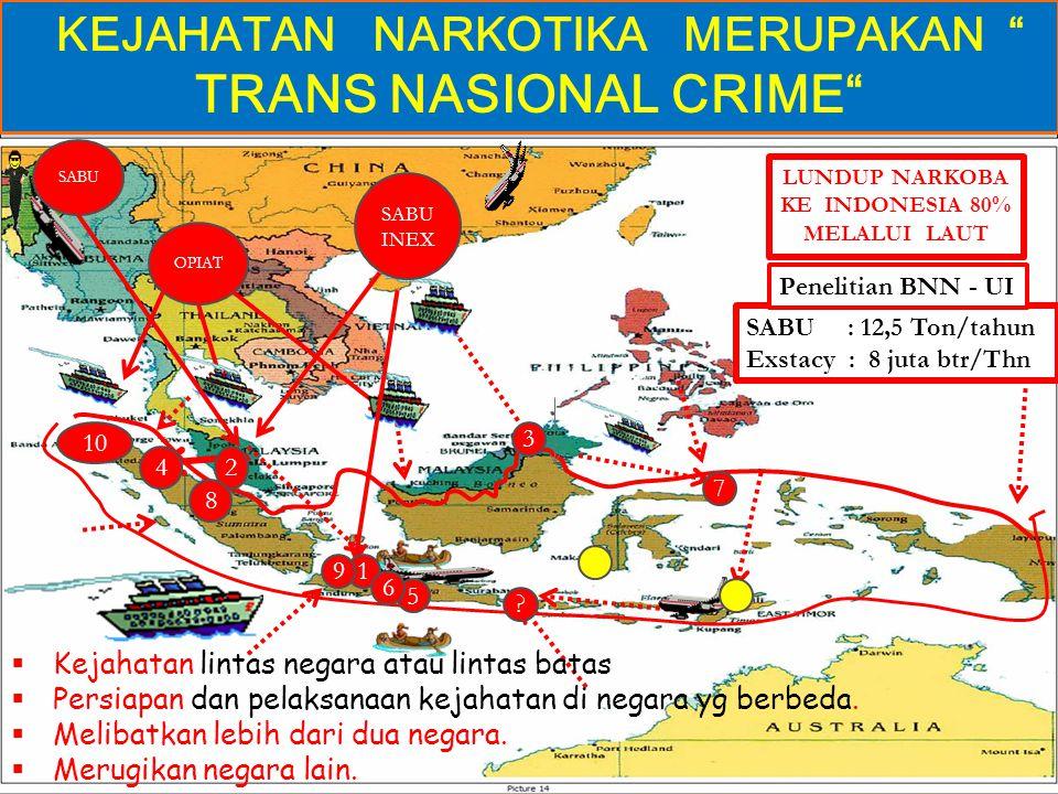 KEJAHATAN NARKOTIKA MERUPAKAN TRANS NASIONAL CRIME OPIAT LUNDUP NARKOBA KE INDONESIA 80% MELALUI LAUT SABU INEX SABU SABU : 12,5 Ton/tahun Exstacy : 8 juta btr/Thn 24 3 7 1 .