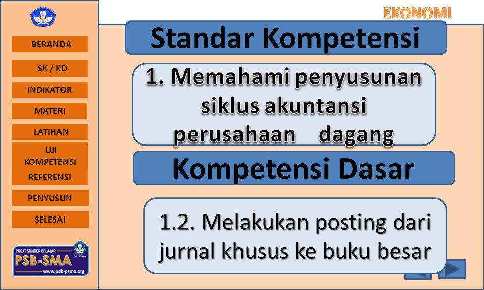 BERANDA SK / KD INDIKATOR Rela berbagi ikhlas memberi MATERI LATIHAN UJI KOMPETENSI REFERENSI PENYUSUN SELESAI Standar Kompetensi Kompetensi Dasar 1.2