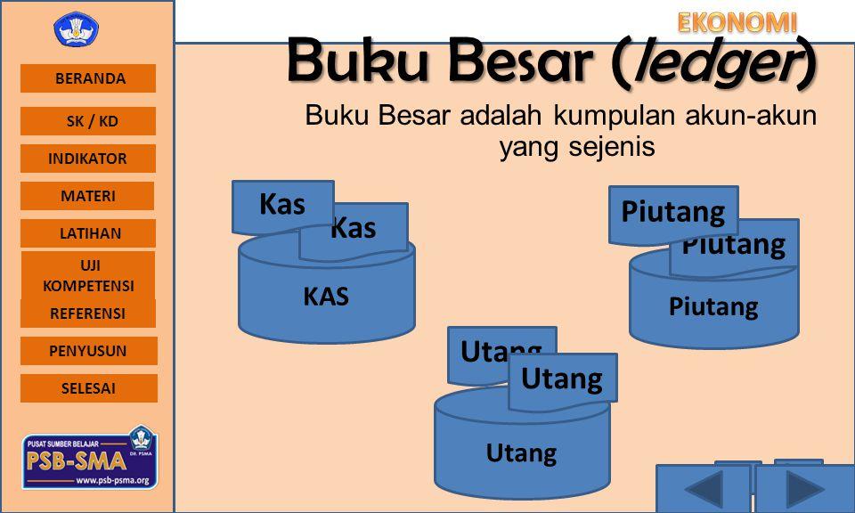 BERANDA SK / KD INDIKATOR Rela berbagi ikhlas memberi MATERI LATIHAN UJI KOMPETENSI REFERENSI PENYUSUN SELESAI Bentuk-Bentuk Buku Besar Ada 4 (empat) bentuk buku besar : 1.T form 2.Bentuk 2 kolom 3.Bentuk 3 kolom 4.Bentuk 4 kolom