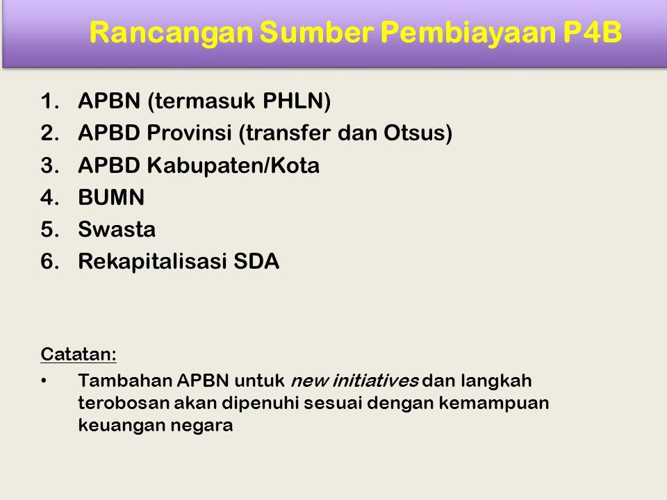 1.APBN (termasuk PHLN) 2.APBD Provinsi (transfer dan Otsus) 3.APBD Kabupaten/Kota 4.BUMN 5.Swasta 6.Rekapitalisasi SDA Catatan: Tambahan APBN untuk ne