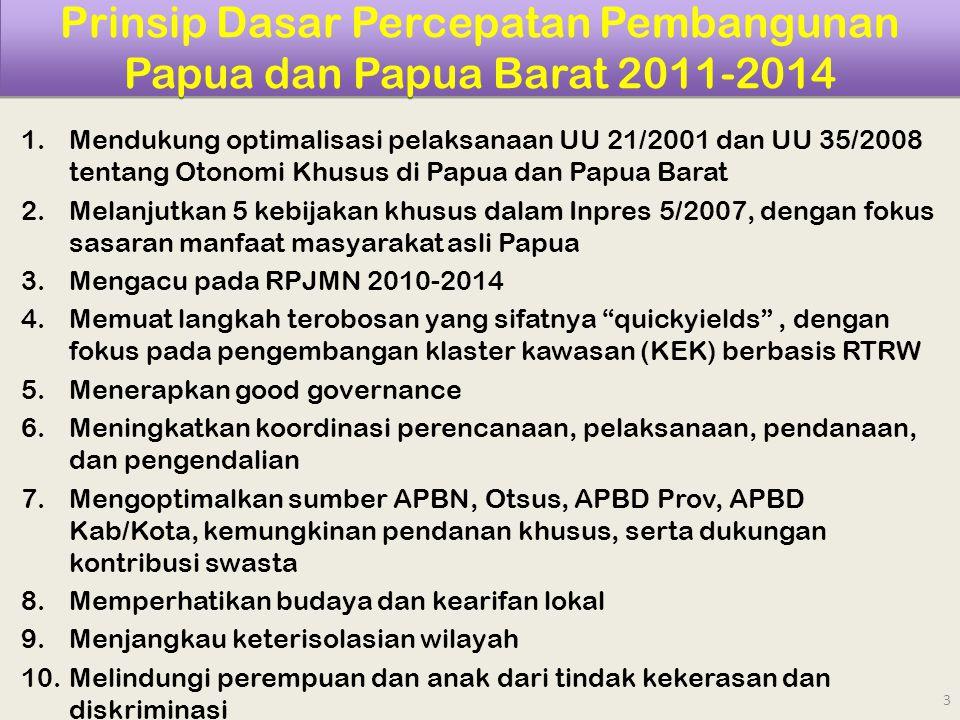 Prinsip Dasar Percepatan Pembangunan Papua dan Papua Barat 2011-2014 1.Mendukung optimalisasi pelaksanaan UU 21/2001 dan UU 35/2008 tentang Otonomi Kh