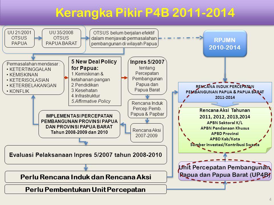 UU 21/2001 OTSUS PAPUA UU 35/2008 OTSUS PAPUA BARAT OTSUS belum berjalan efektif dalam menjawab permasalahan pembangunan di wilayah Papua Permasalahan