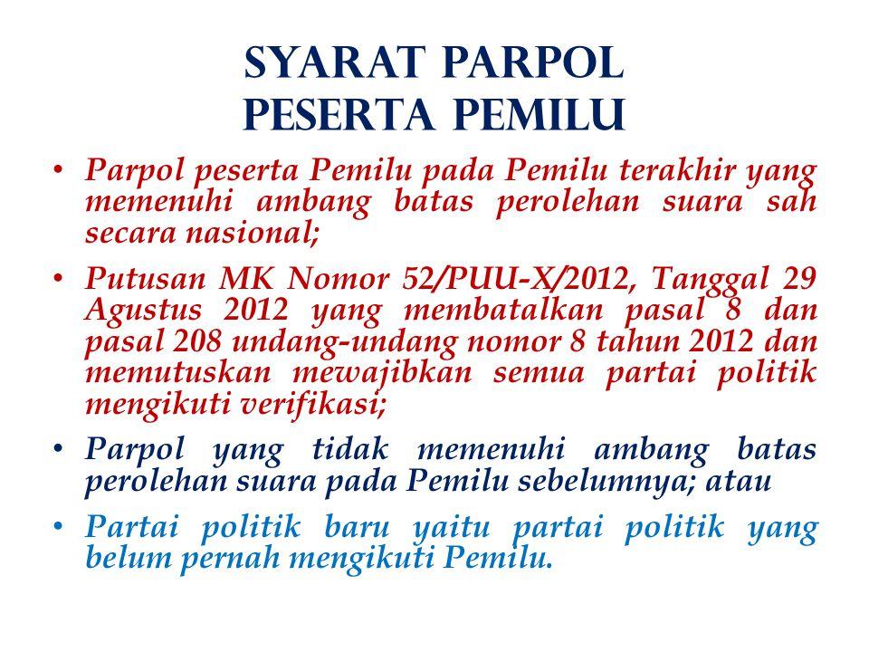 Parpol peserta Pemilu pada Pemilu terakhir yang memenuhi ambang batas perolehan suara sah secara nasional; Putusan MK Nomor 52/PUU-X/2012, Tanggal 29