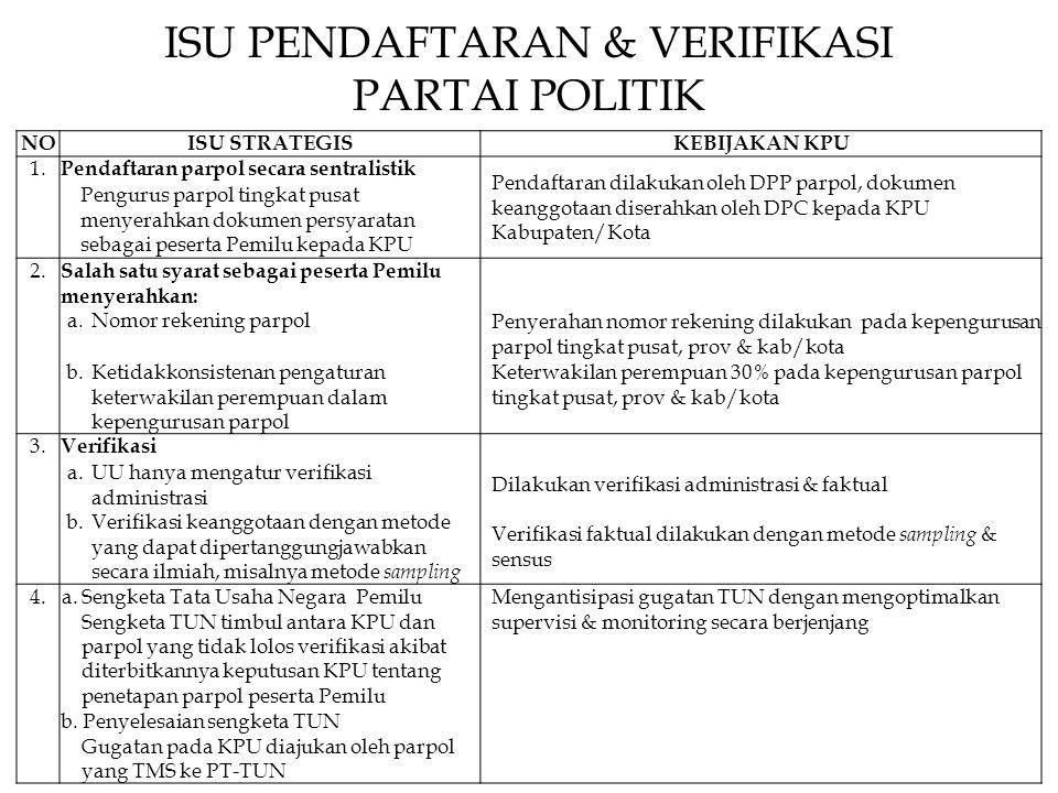 NOISU STRATEGISKEBIJAKAN KPU 1. Pendaftaran parpol secara sentralistik Pendaftaran dilakukan oleh DPP parpol, dokumen keanggotaan diserahkan oleh DPC