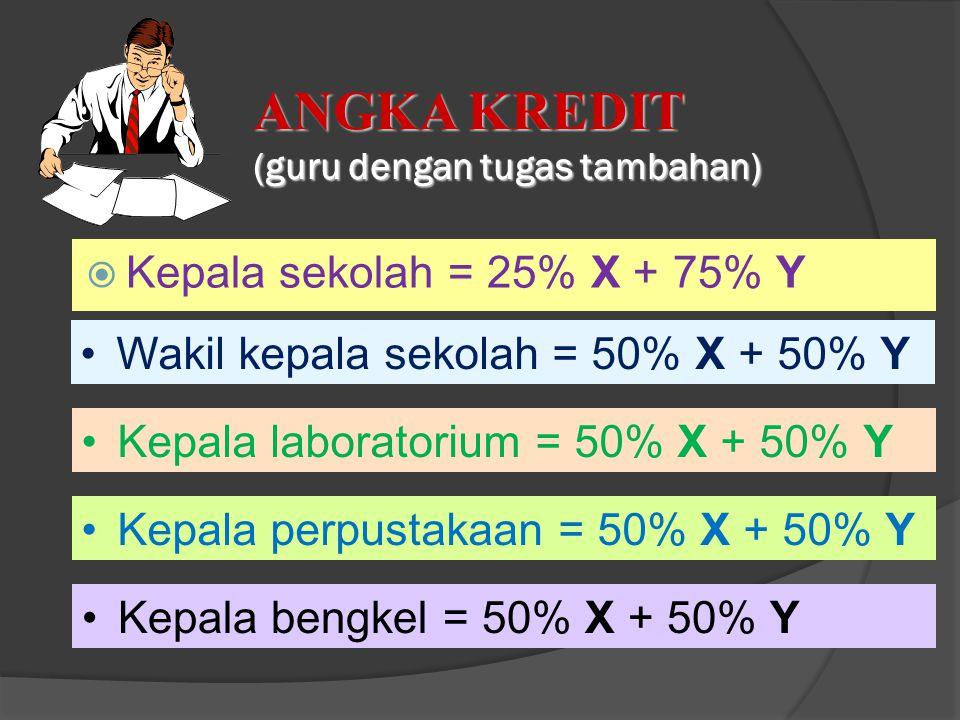 Kepala bengkel = 50% X + 50% Y Kepala perpustakaan = 50% X + 50% Y Kepala laboratorium = 50% X + 50% Y Wakil kepala sekolah = 50% X + 50% Y ANGKA KRED
