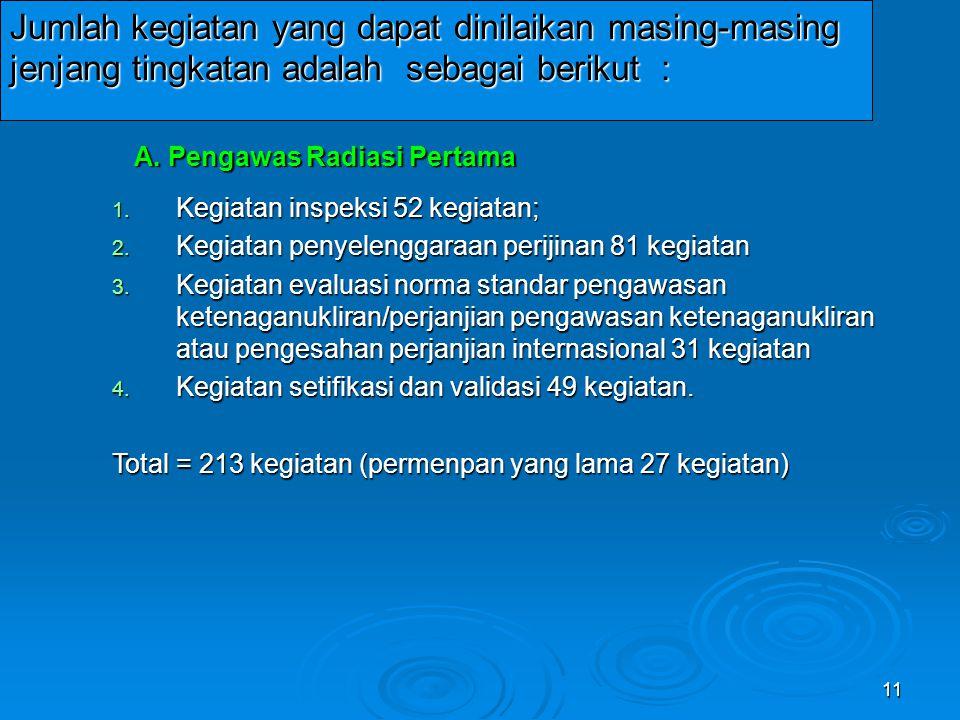 11 Jumlah kegiatan yang dapat dinilaikan masing-masing jenjang tingkatan adalah sebagai berikut : A. Pengawas Radiasi Pertama 1. Kegiatan inspeksi 52