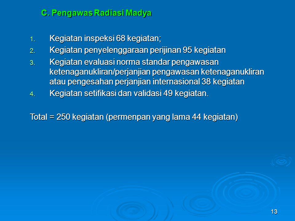 13 C. Pengawas Radiasi Madya 1. Kegiatan inspeksi 68 kegiatan; 2. Kegiatan penyelenggaraan perijinan 95 kegiatan 3. Kegiatan evaluasi norma standar pe
