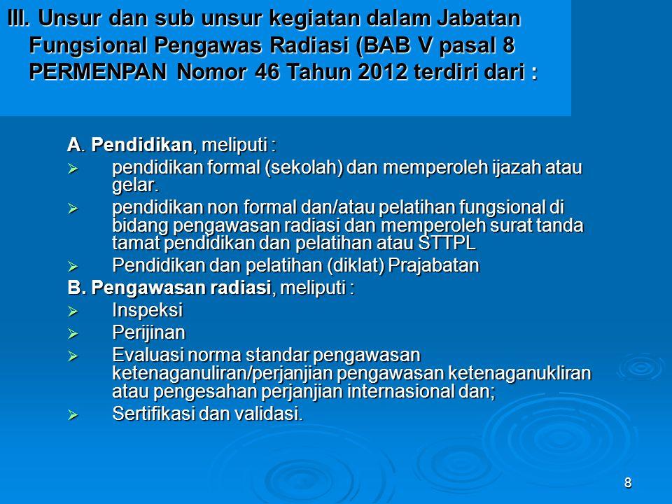19 Yang bertanda tangan di bawah ini : Nama: Dr.Ismail NIP: 196207131990031001 Pangkat/gol.