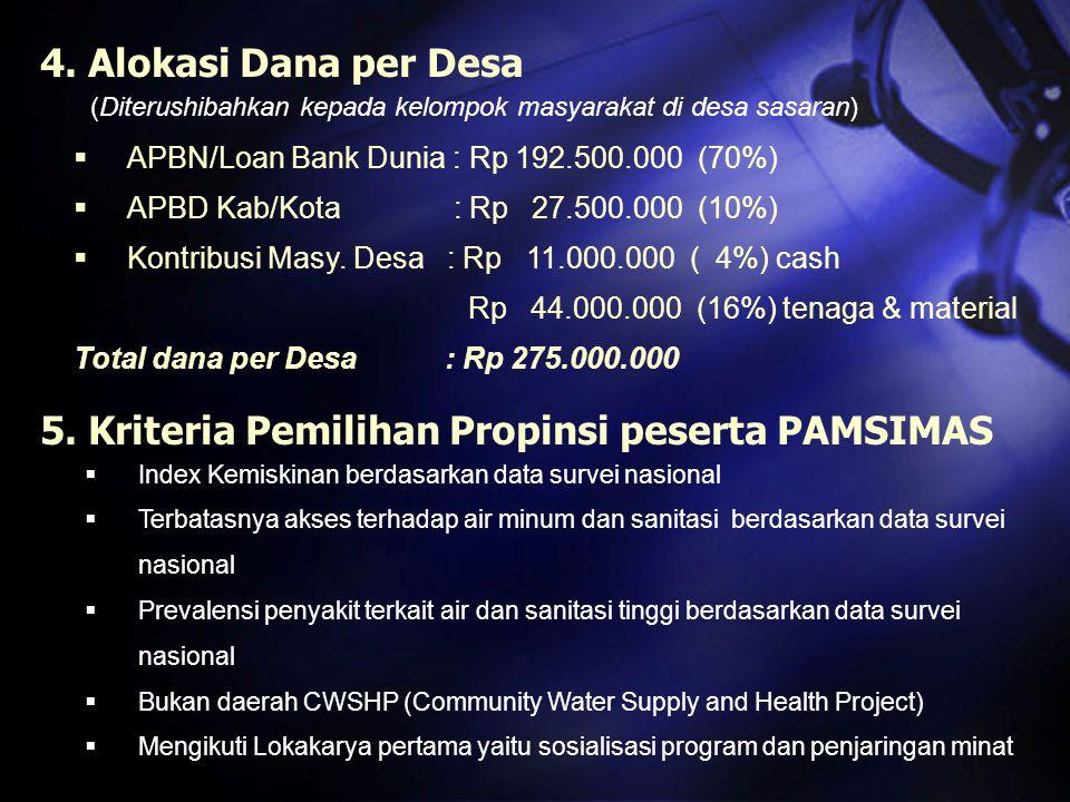 4. Alokasi Dana per Desa  APBN/Loan Bank Dunia : Rp 192.500.000 (70%)  APBD Kab/Kota : Rp 27.500.000 (10%)  Kontribusi Masy. Desa : Rp 11.000.000 (