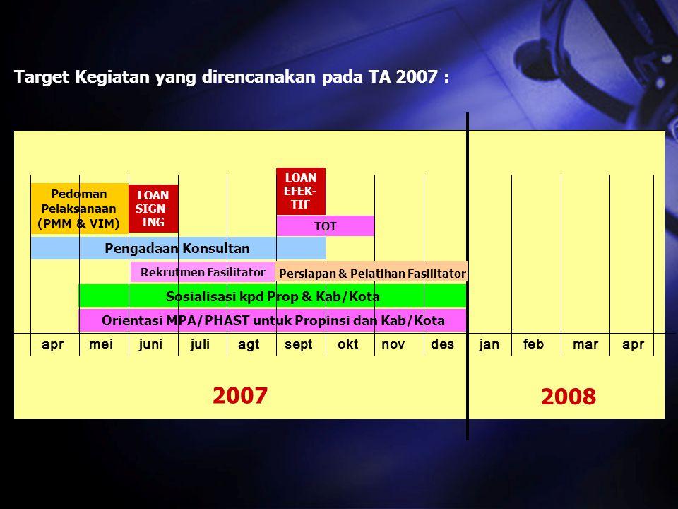 Terkait dengan pengunduran PAMSIMAS, Pemprop & Pemkab peserta PAMSIMAS diminta dapat menyesuaikan pelaksanaan program PAMSIMAS dengan merevisi penggunaan APBD yang telah dialokasikan pada TA 2007.