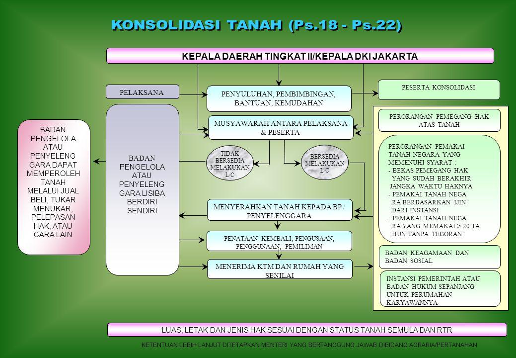 KEPALA DAERAH TINGKAT II/KEPALA DKI JAKARTA PELAKSANA PENYULUHAN, PEMBIMBINGAN, BANTUAN, KEMUDAHAN PESERTA KONSOLIDASI MUSYAWARAH ANTARA PELAKSANA & P