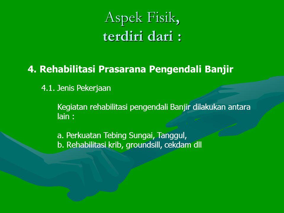 Aspek Fisik, terdiri dari : 4.Rehabilitasi Prasarana Pengendali Banjir 4.1.