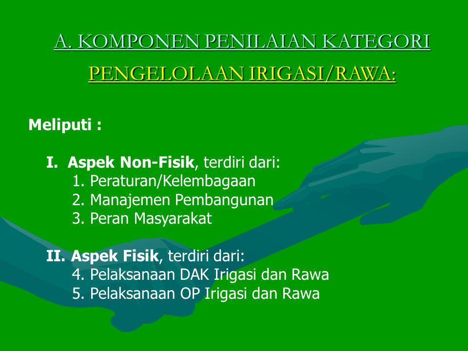 Aspek Fisik, terdiri dari : (lanjutan) 5.Pelaksanaan OP Irigasi dan Rawa 5.3.