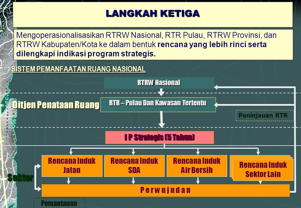 LANGKAH KETIGA Mengoperasionalisasikan RTRW Nasional, RTR Pulau, RTRW Provinsi, dan RTRW Kabupaten/Kota ke dalam bentuk rencana yang lebih rinci serta dilengkapi indikasi program strategis.