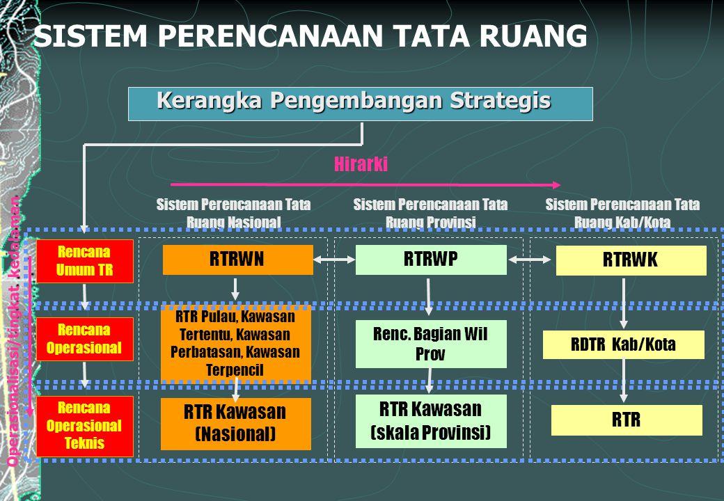 SISTEM PERENCANAAN TATA RUANG Kerangka Pengembangan Strategis RTRWNRTRWP RTRWK Sistem Perencanaan Tata Ruang Nasional Sistem Perencanaan Tata Ruang Pr