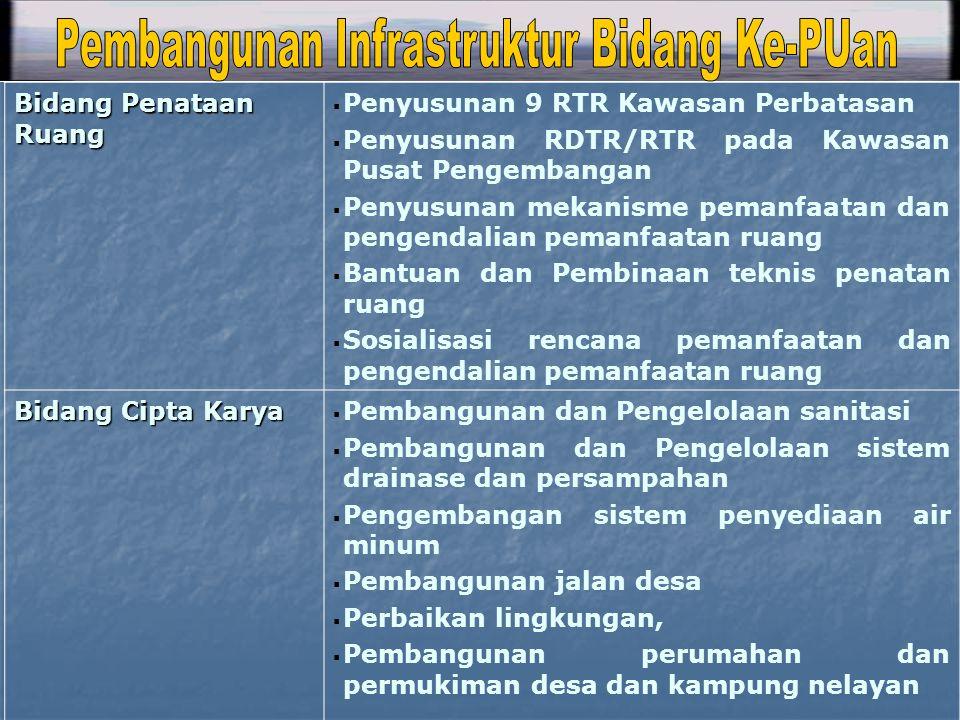 Bidang Penataan Ruang  Penyusunan 9 RTR Kawasan Perbatasan  Penyusunan RDTR/RTR pada Kawasan Pusat Pengembangan  Penyusunan mekanisme pemanfaatan d