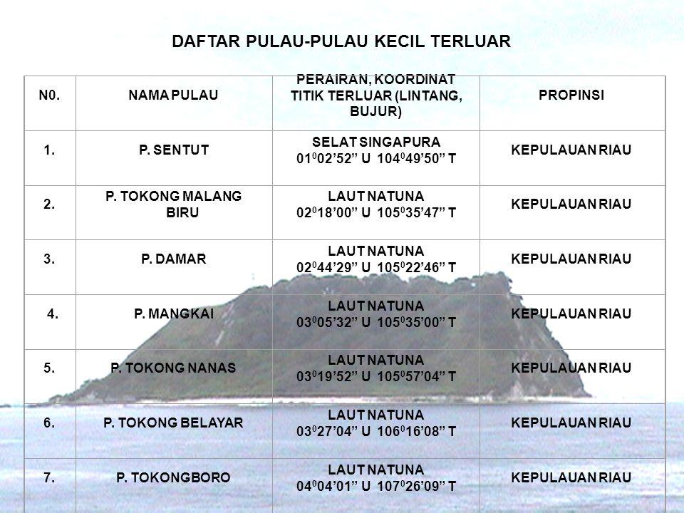 "DAFTAR PULAU-PULAU KECIL TERLUAR N0.NAMA PULAU PERAIRAN, KOORDINAT TITIK TERLUAR (LINTANG, BUJUR) PROPINSI 1.P. SENTUT SELAT SINGAPURA 01 0 02'52"" U 1"