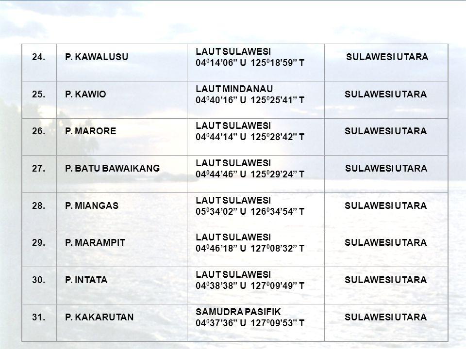 "24.P. KAWALUSU LAUT SULAWESI 04 0 14'06"" U 125 0 18'59"" T SULAWESI UTARA 25.P. KAWIO LAUT MINDANAU 04 0 40'16"" U 125 0 25'41"" T SULAWESI UTARA 26.P. M"