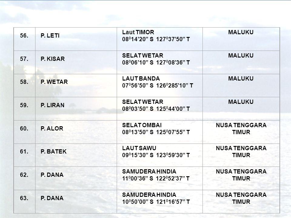 """56.P. LETI Laut TIMOR 08 0 14'20"""" S 127 0 37'50"""" T MALUKU 57.P. KISAR SELAT WETAR 08 0 06'10"""" S 127 0 08'36"""" T MALUKU 58.P. WETAR LAUT BANDA 07 0 56'5"""