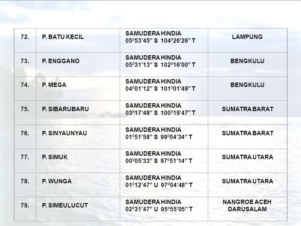 """72.P. BATU KECIL SAMUDERA HINDIA 05 0 53'45"""" S 104 0 26'26"""" T LAMPUNG 73.P. ENGGANO SAMUDERA HINDIA 05 0 31'13"""" S 102 0 16'00"""" T BENGKULU 74.P. MEGA S"""