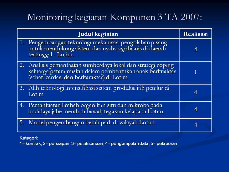 Monitoring kegiatan Komponen 3 TA 2007: Judul kegiatan Realisasi 1. Pengembangan teknologi mekanisasi pengolahan pisang untuk mendukung sistem dan usa