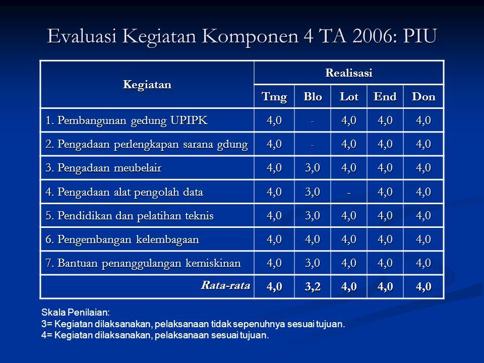 Evaluasi Kegiatan Komponen 4 TA 2006: PIU Kegiatan Realisasi TmgBloLotEndDon 1. Pembangunan gedung UPIPK 4,0-4,04,04,0 2. Pengadaan perlengkapan saran