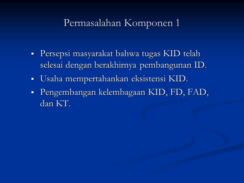 Permasalahan Komponen 1  Persepsi masyarakat bahwa tugas KID telah selesai dengan berakhirnya pembangunan ID.  Usaha mempertahankan eksistensi KID.
