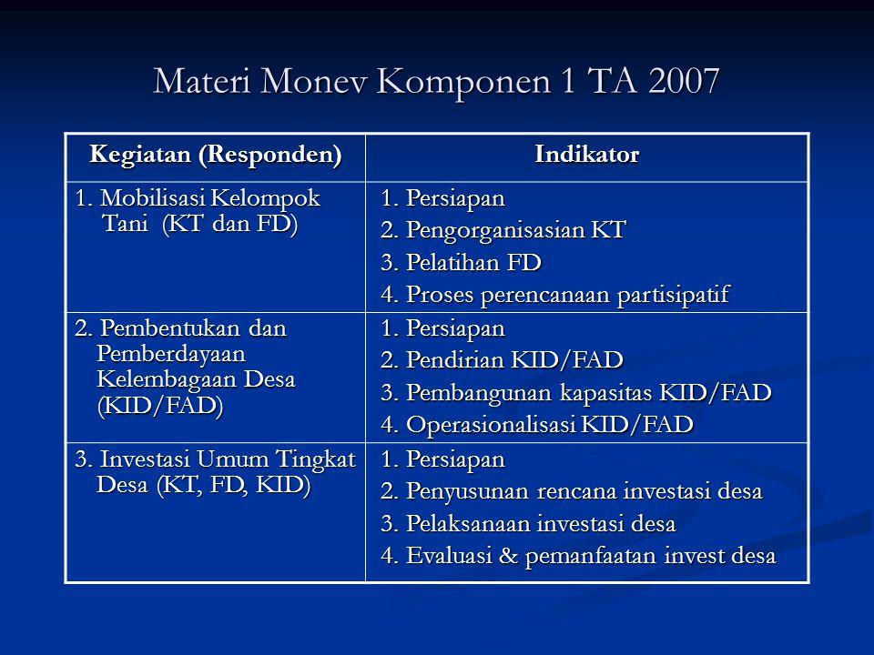 Materi Monev Komponen 1 TA 2007 Kegiatan (Responden) Indikator 1. Mobilisasi Kelompok Tani (KT dan FD) 1. Persiapan 1. Persiapan 2. Pengorganisasian K